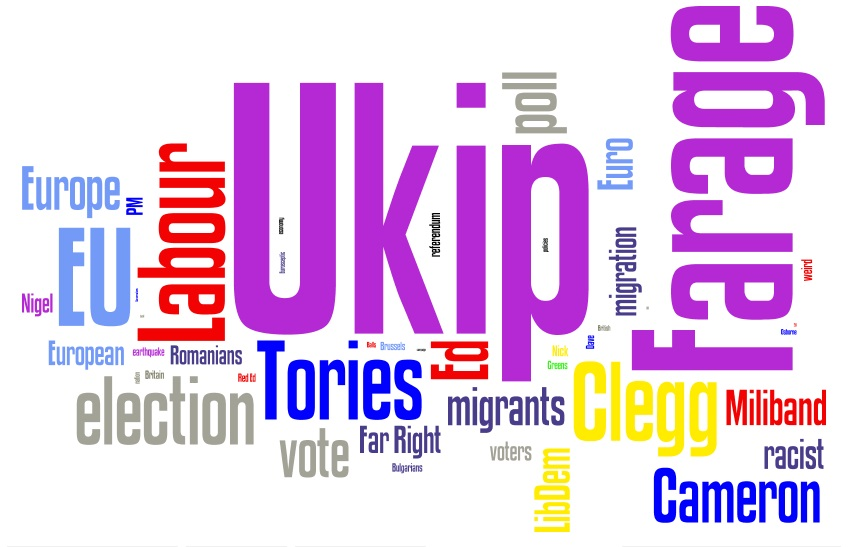 election wordle
